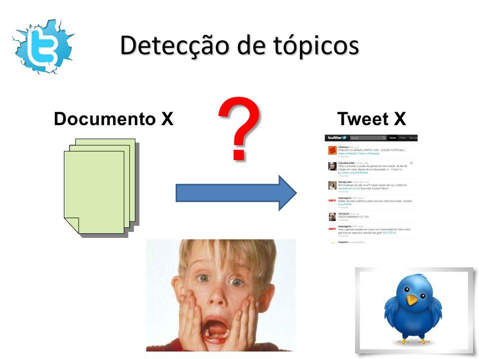 Detecção de tópicos Documento X Tweet X