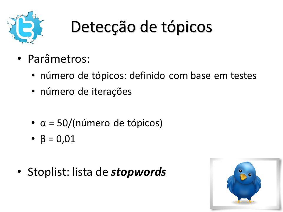Detecção de tópicos Parâmetros: Stoplist: lista de stopwords