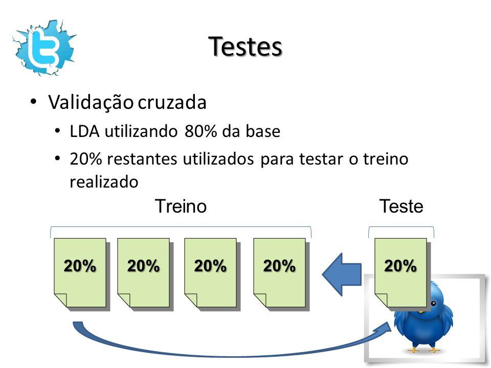 Testes Validação cruzada LDA utilizando 80% da base