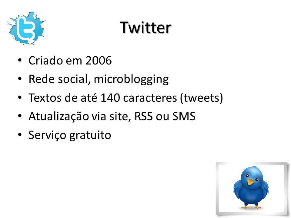 Twitter Criado em 2006 Rede social, microblogging