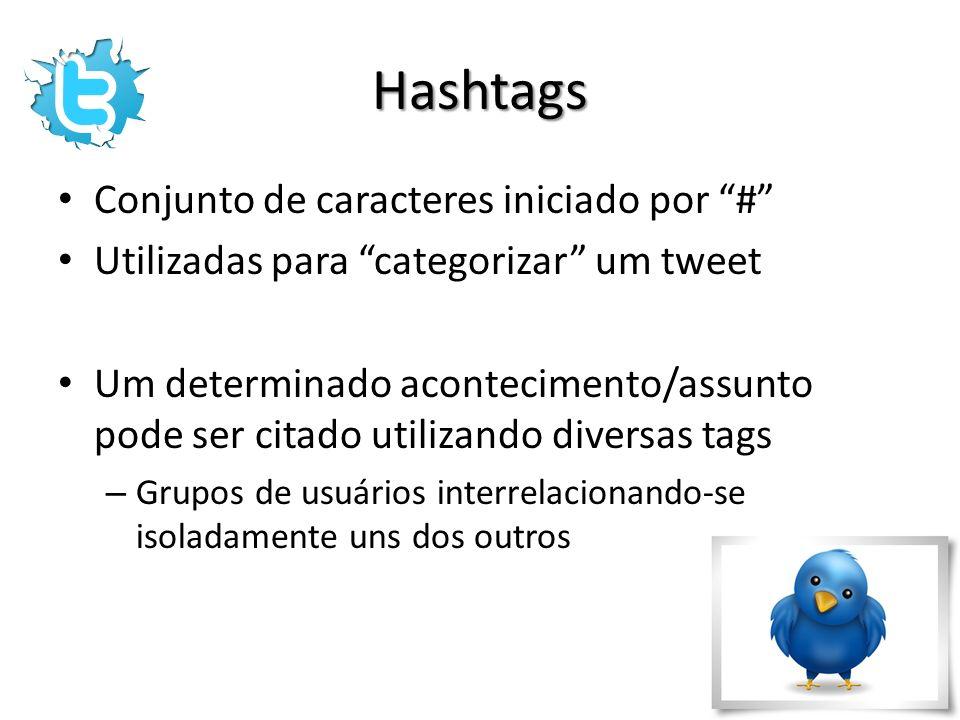 Hashtags Conjunto de caracteres iniciado por #