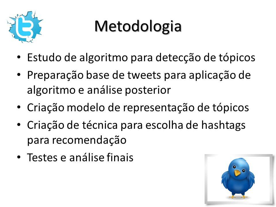 Metodologia Estudo de algoritmo para detecção de tópicos
