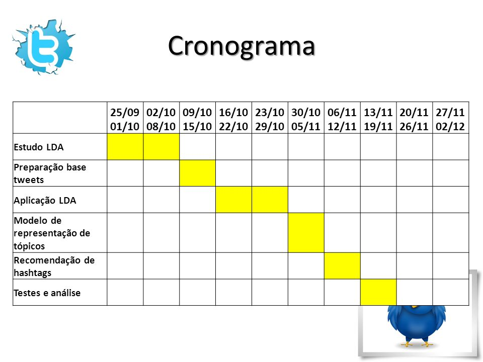 Cronograma 25/09 01/10 02/10 08/10 09/10 15/10 16/10 22/10 23/10 29/10