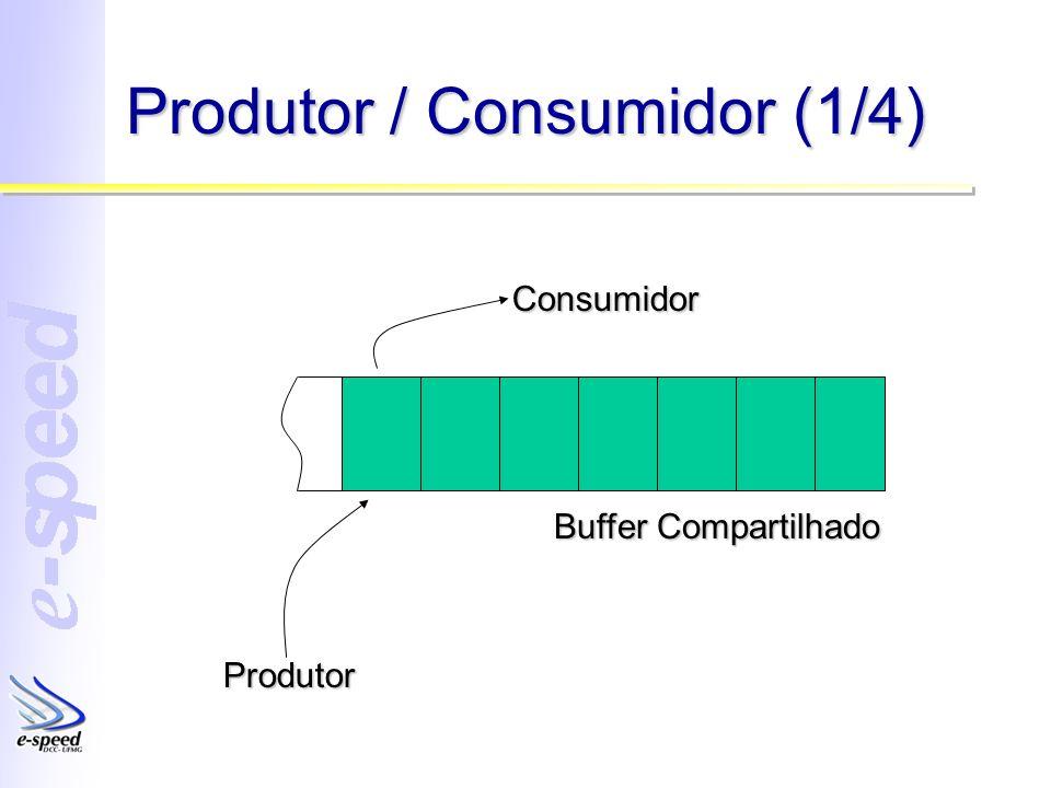 Produtor / Consumidor (1/4)