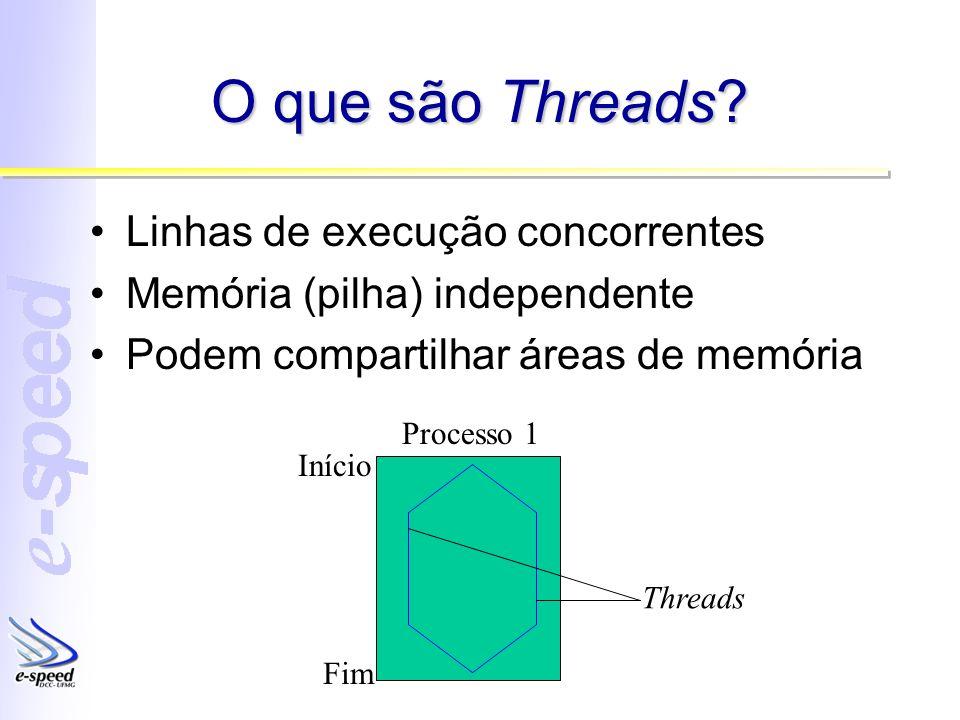 O que são Threads Linhas de execução concorrentes