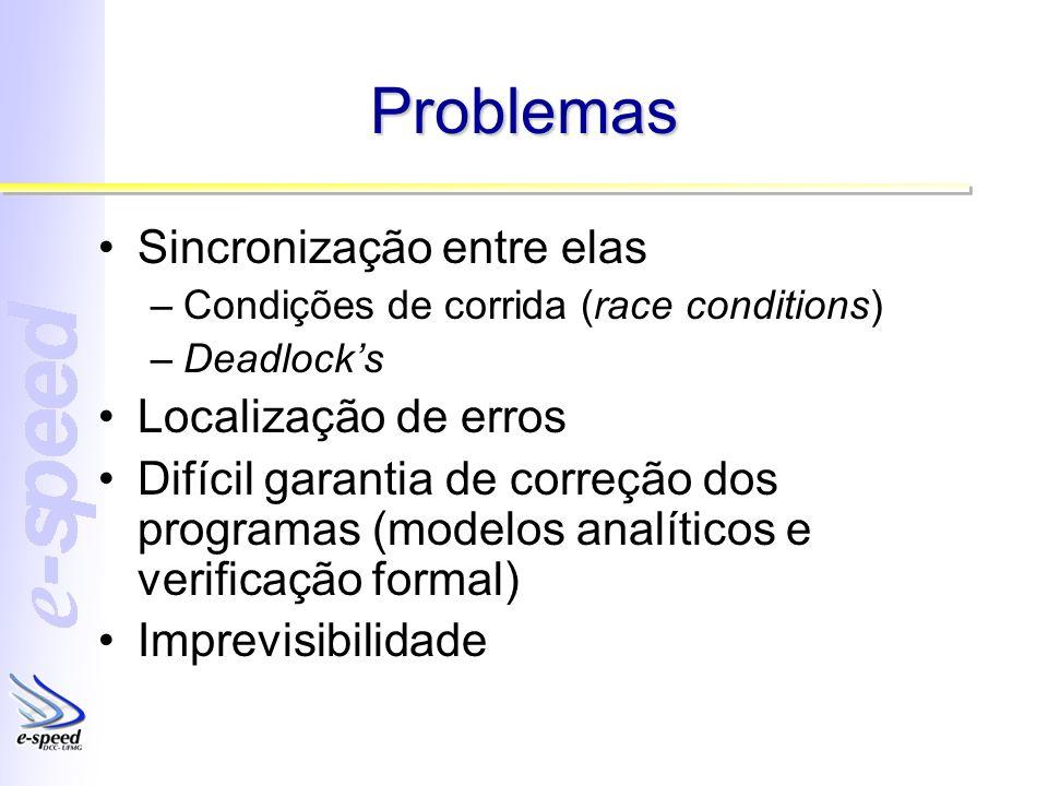 Problemas Sincronização entre elas Localização de erros