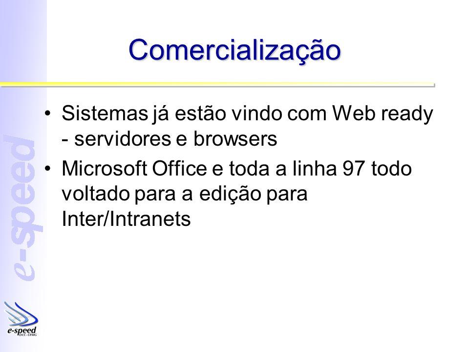 Comercialização Sistemas já estão vindo com Web ready - servidores e browsers.
