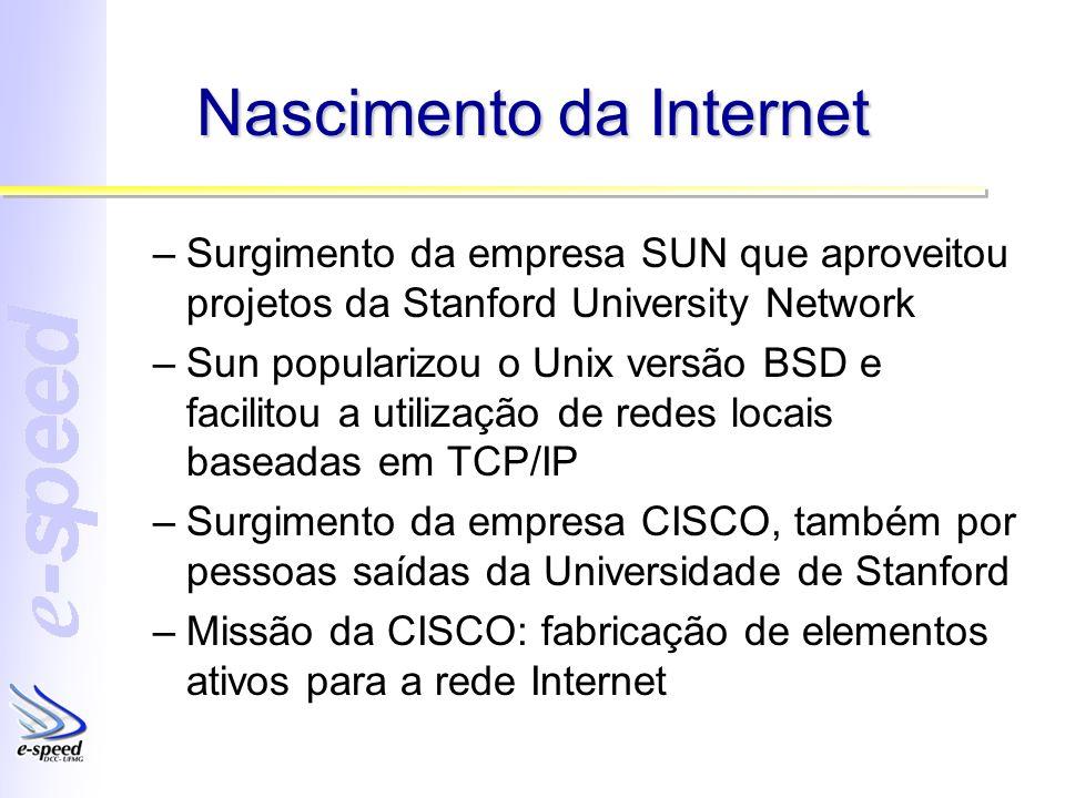 Nascimento da Internet