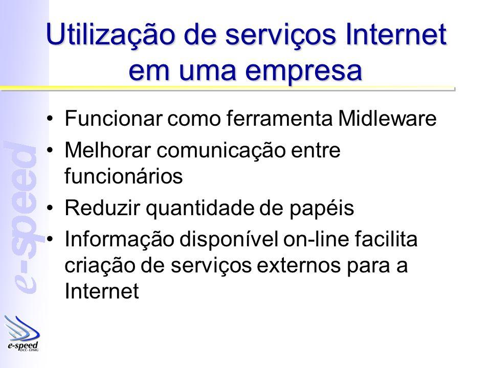 Utilização de serviços Internet em uma empresa