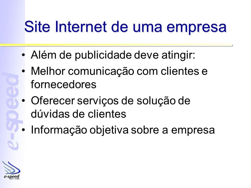 Site Internet de uma empresa