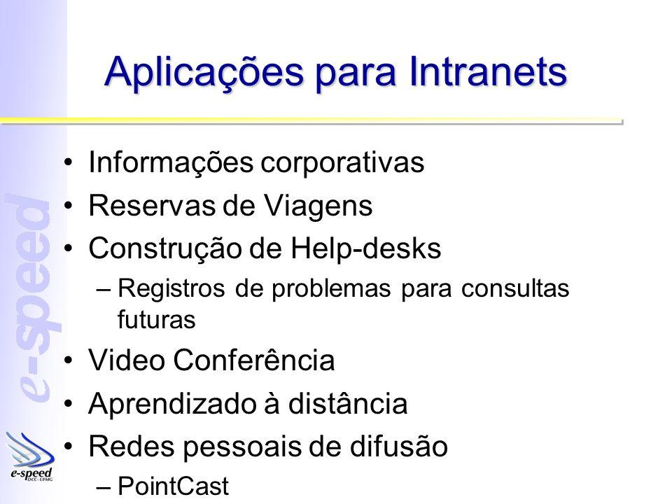 Aplicações para Intranets