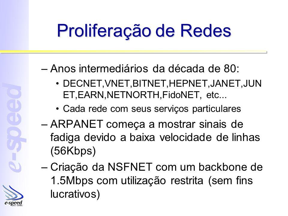 Proliferação de Redes Anos intermediários da década de 80: