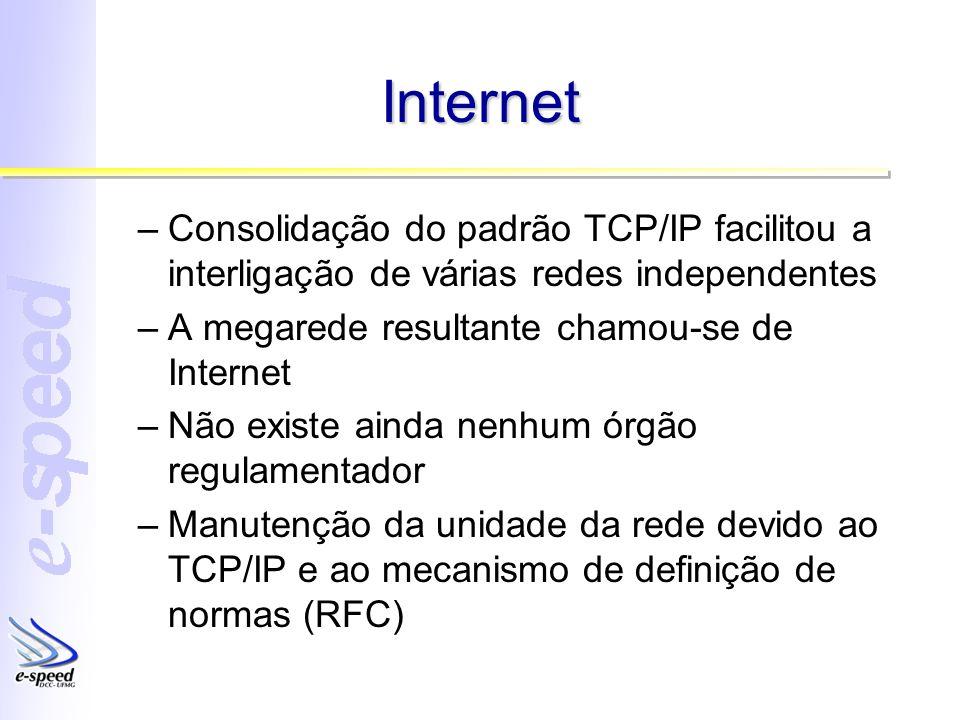 Internet Consolidação do padrão TCP/IP facilitou a interligação de várias redes independentes. A megarede resultante chamou-se de Internet.