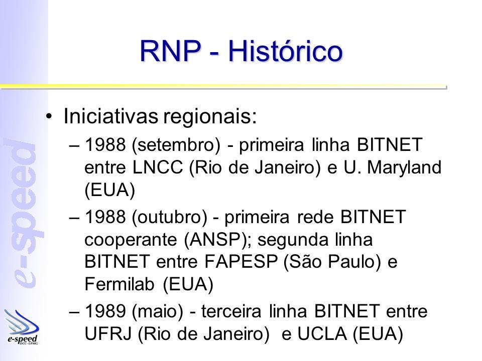 RNP - Histórico Iniciativas regionais: