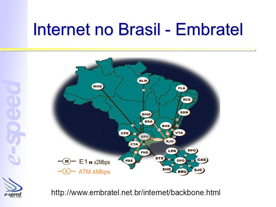 Internet no Brasil - Embratel
