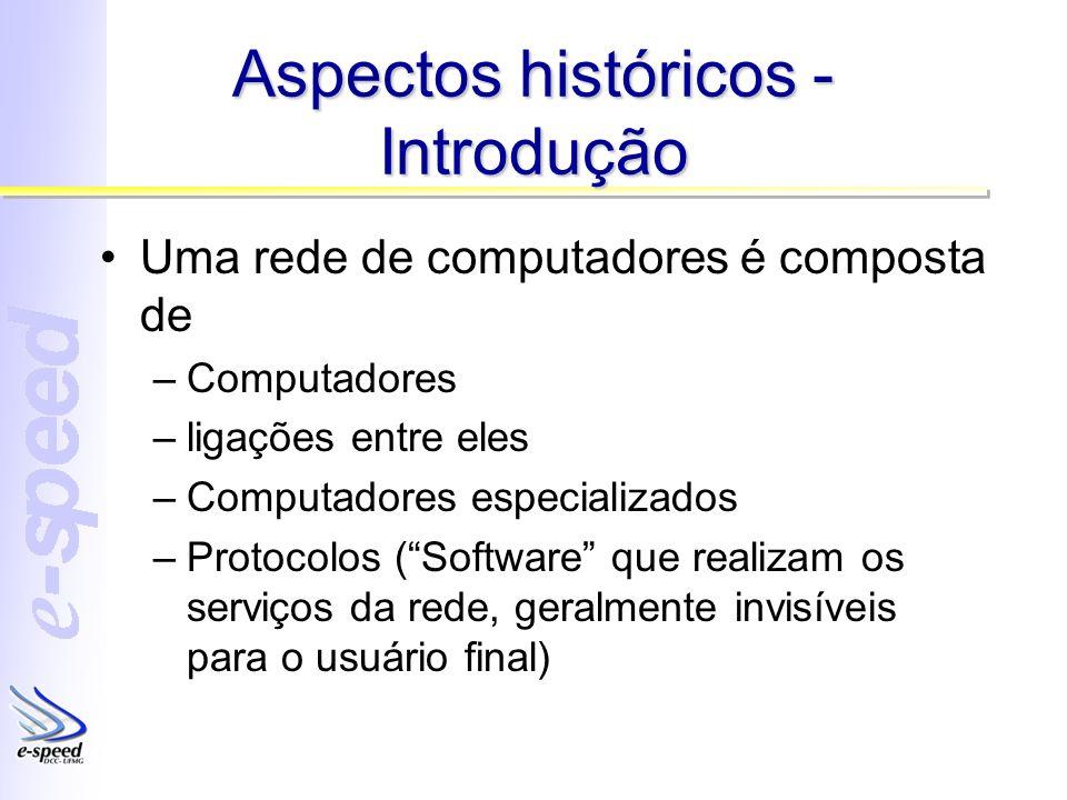 Aspectos históricos - Introdução