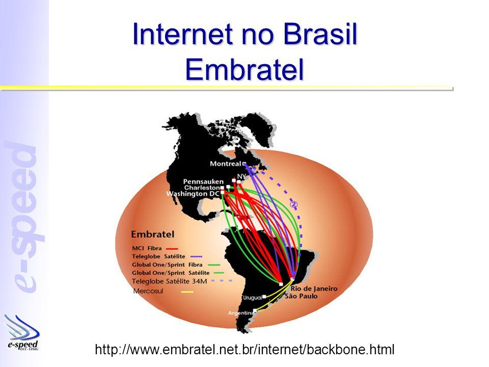 Internet no Brasil Embratel