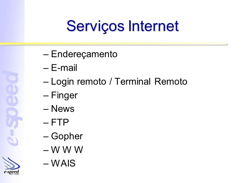 Serviços Internet Endereçamento E-mail Login remoto / Terminal Remoto