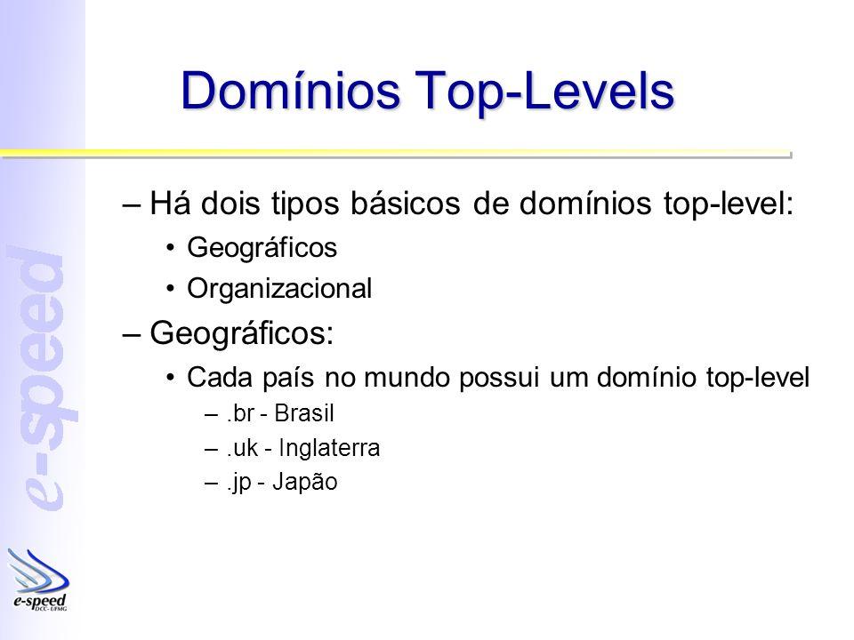 Domínios Top-Levels Há dois tipos básicos de domínios top-level: