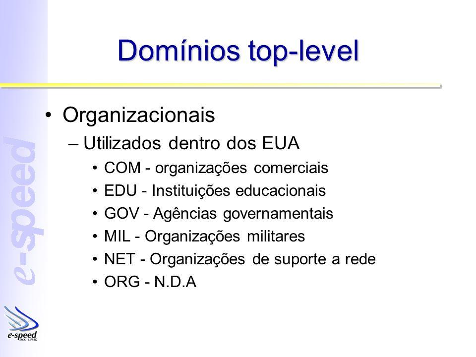 Domínios top-level Organizacionais Utilizados dentro dos EUA