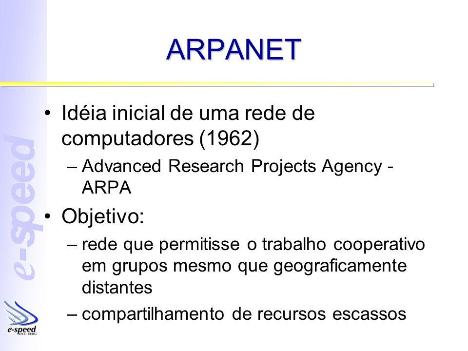 ARPANET Idéia inicial de uma rede de computadores (1962) Objetivo: