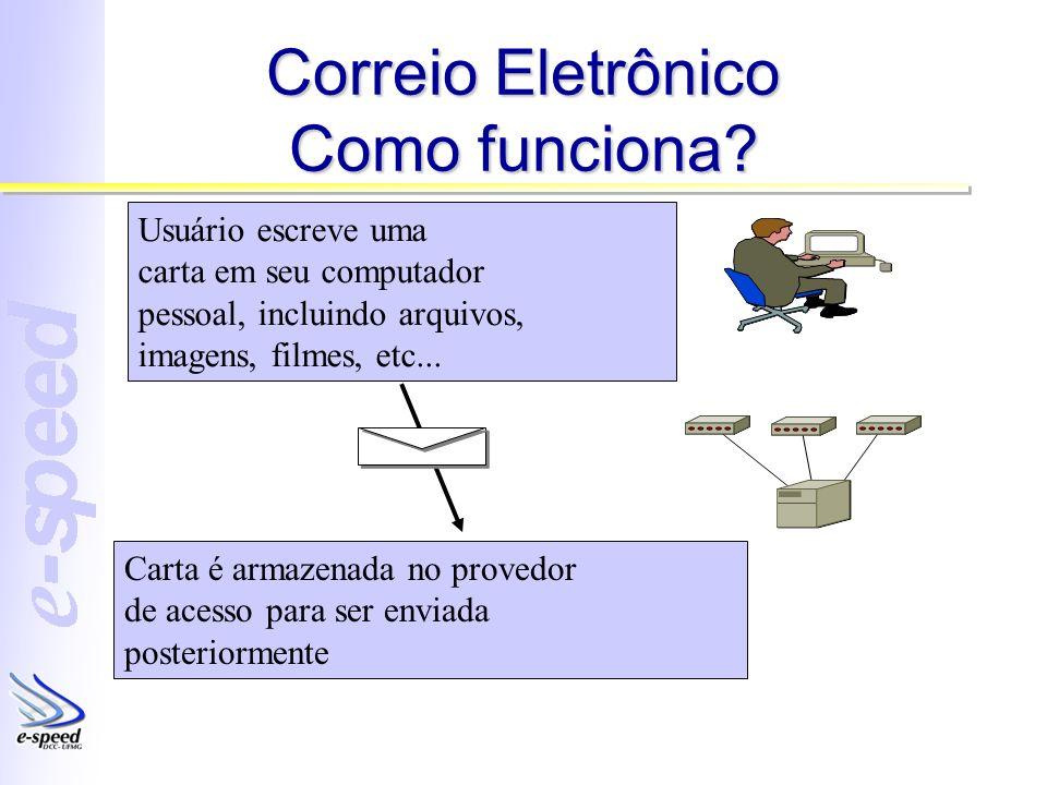 Correio Eletrônico Como funciona