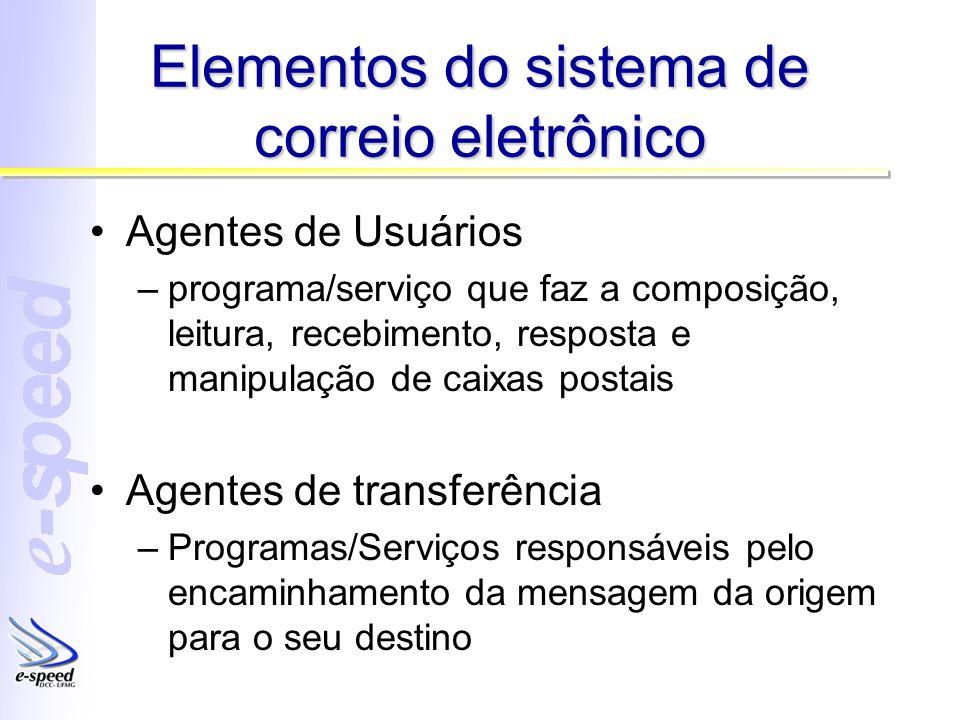 Elementos do sistema de correio eletrônico