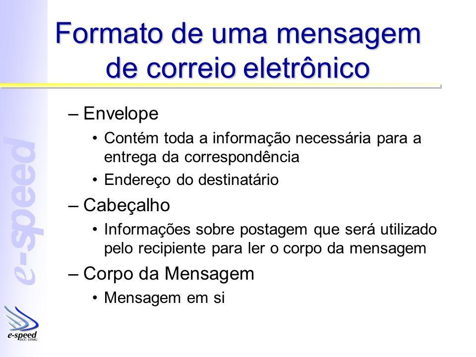 Formato de uma mensagem de correio eletrônico