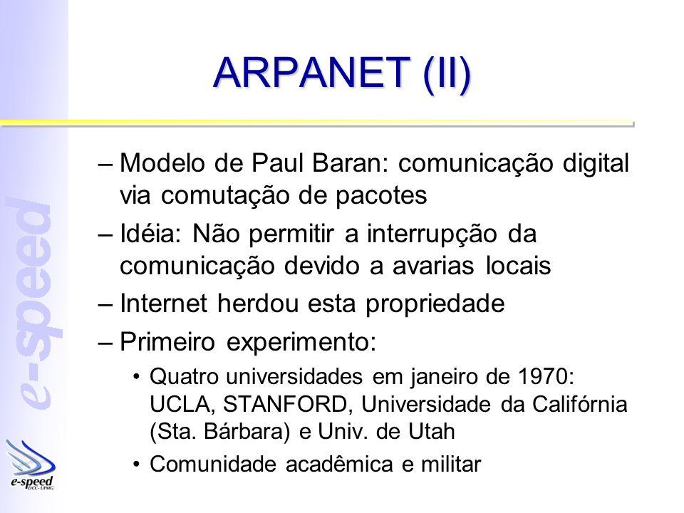 ARPANET (II) Modelo de Paul Baran: comunicação digital via comutação de pacotes.