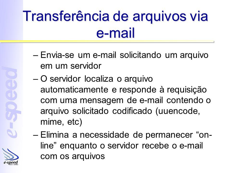 Transferência de arquivos via e-mail