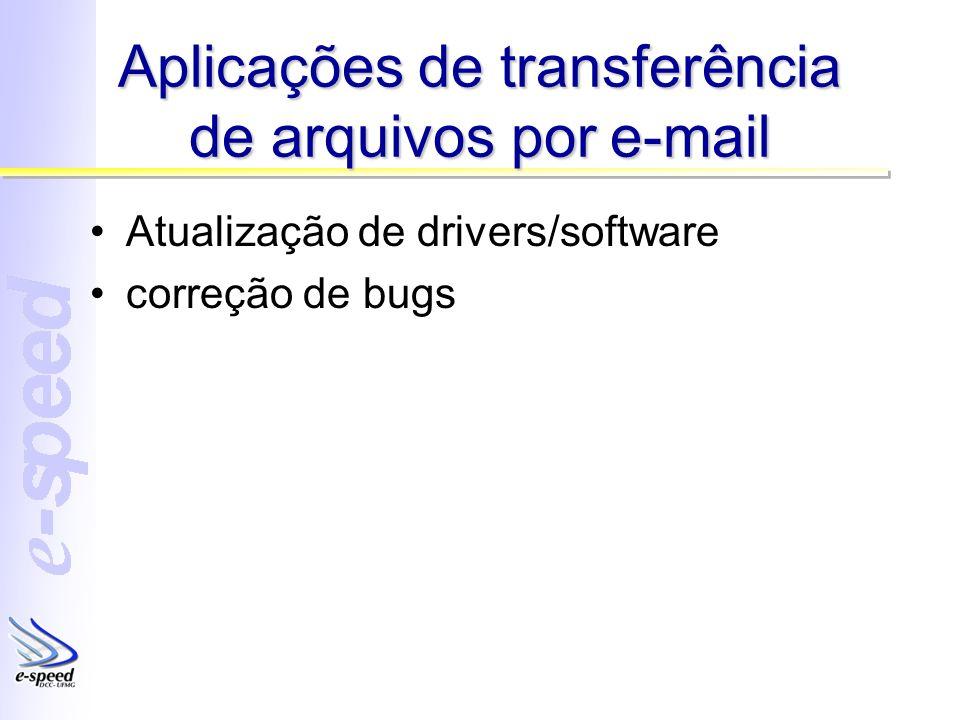 Aplicações de transferência de arquivos por e-mail