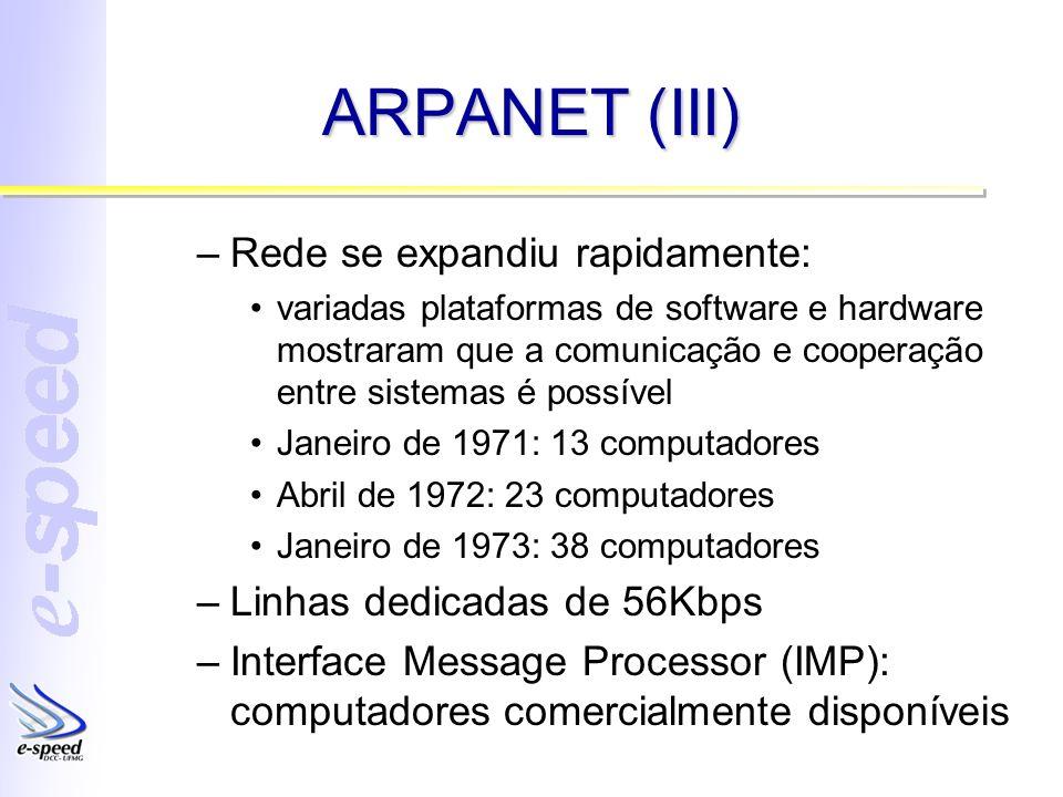 ARPANET (III) Rede se expandiu rapidamente: Linhas dedicadas de 56Kbps