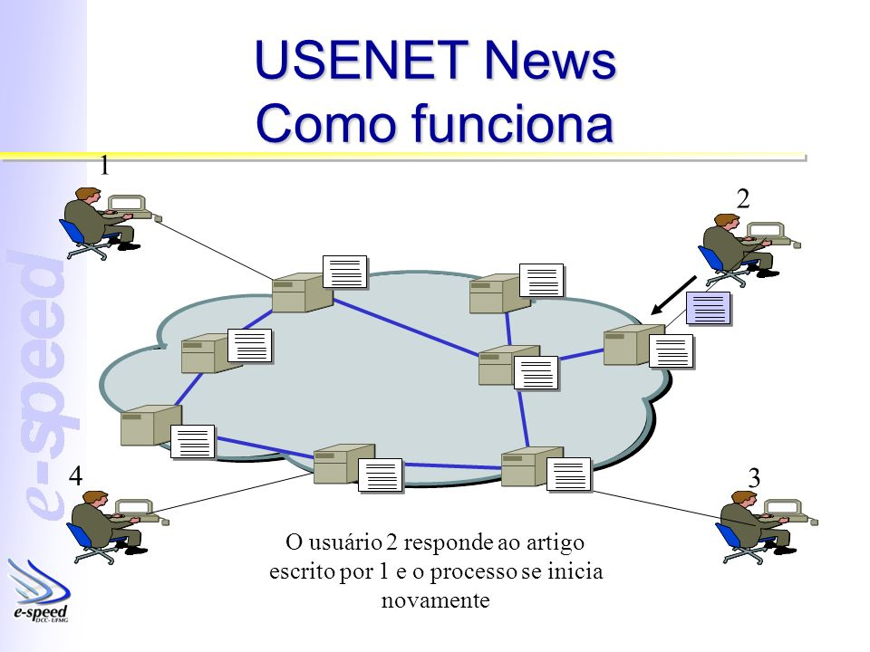 USENET News Como funciona