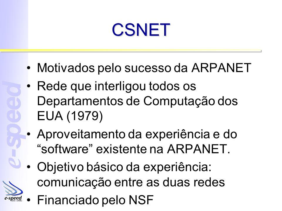 CSNET Motivados pelo sucesso da ARPANET