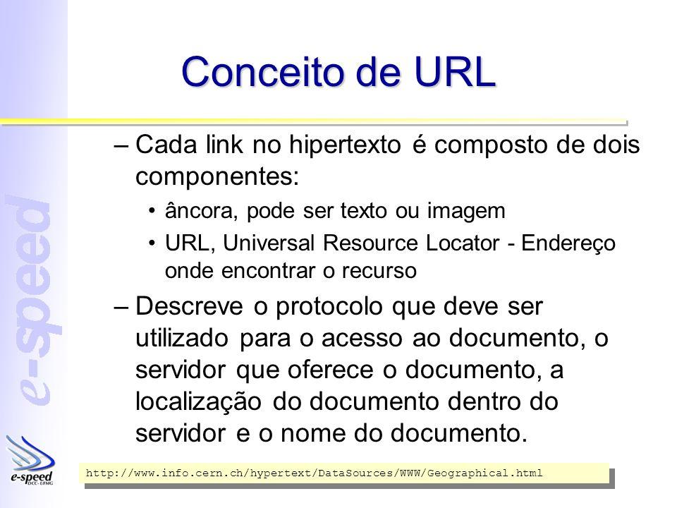 Conceito de URL Cada link no hipertexto é composto de dois componentes: âncora, pode ser texto ou imagem.