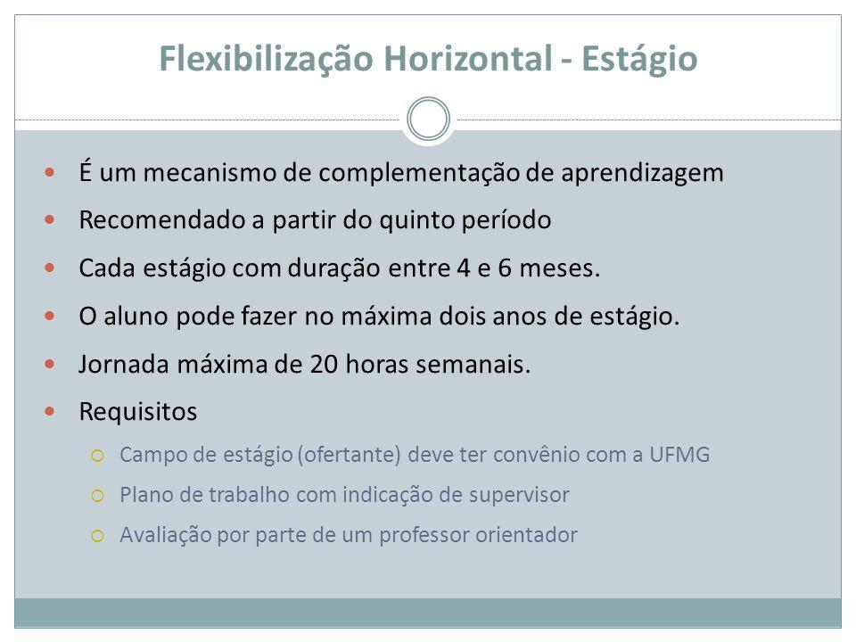 Flexibilização Horizontal - Estágio