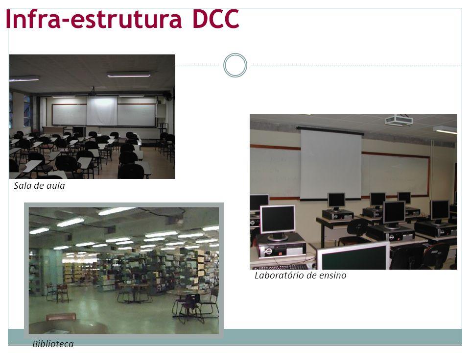 Infra-estrutura DCC Sala de aula Laboratório de ensino Biblioteca