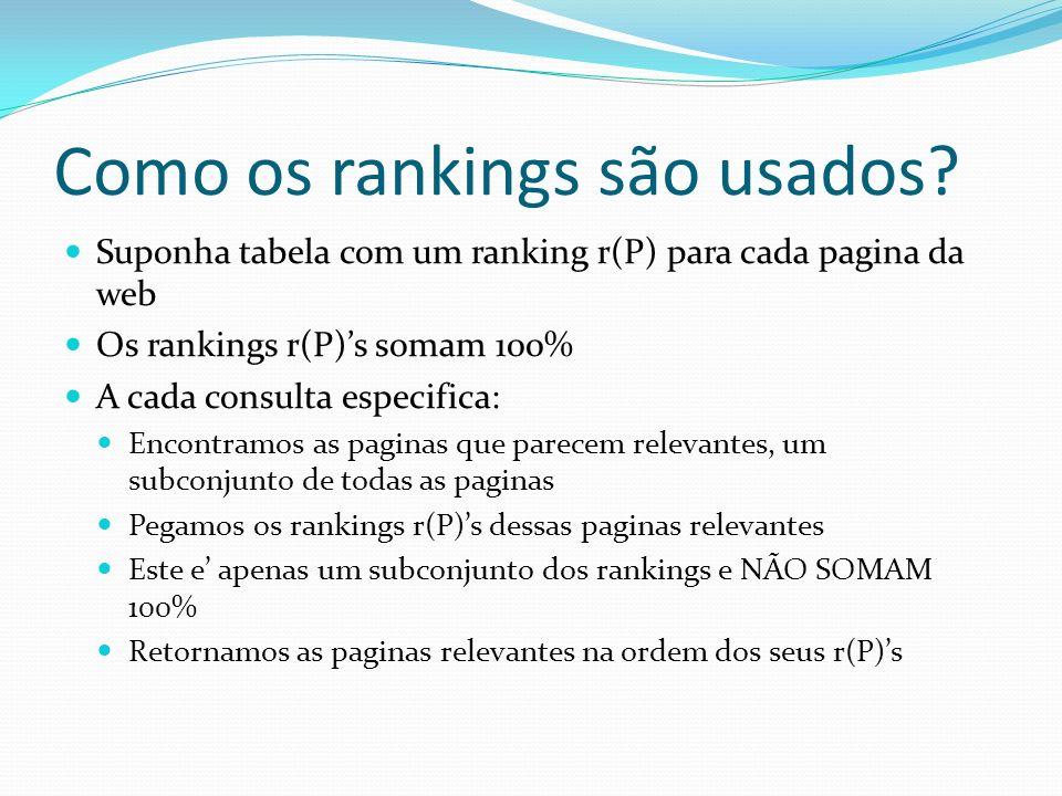 Como os rankings são usados