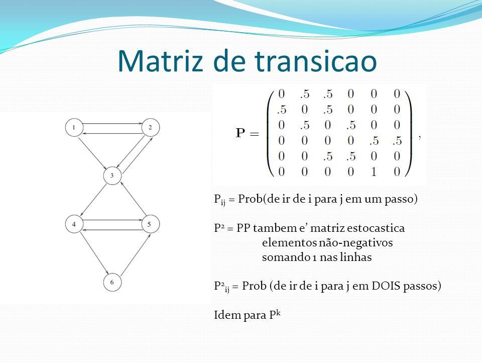 Matriz de transicao Pij = Prob(de ir de i para j em um passo)