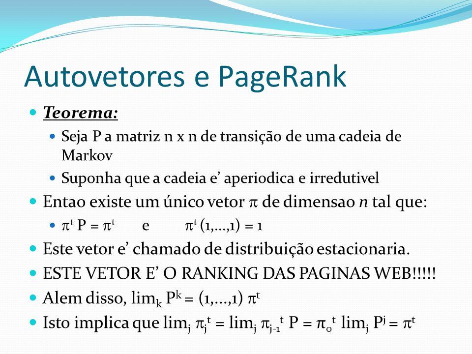 Autovetores e PageRank