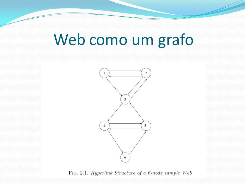 Web como um grafo
