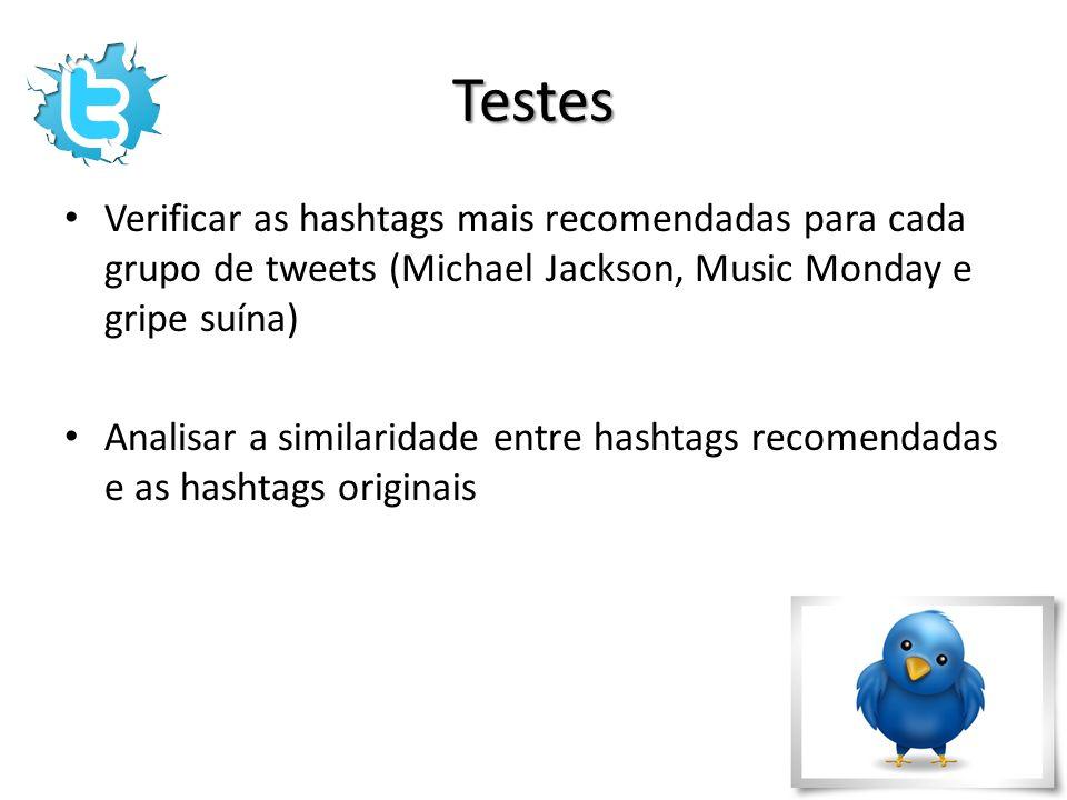 Testes Verificar as hashtags mais recomendadas para cada grupo de tweets (Michael Jackson, Music Monday e gripe suína)