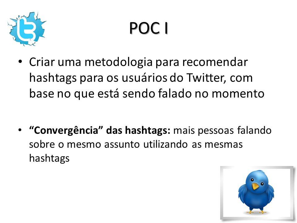 POC ICriar uma metodologia para recomendar hashtags para os usuários do Twitter, com base no que está sendo falado no momento.