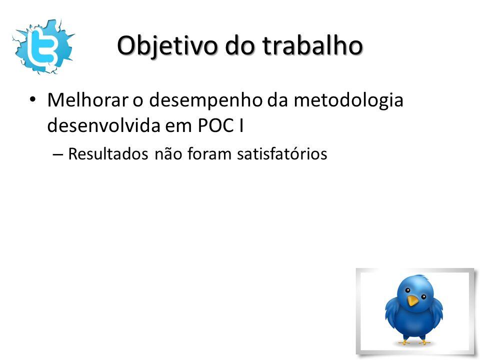 Objetivo do trabalhoMelhorar o desempenho da metodologia desenvolvida em POC I.