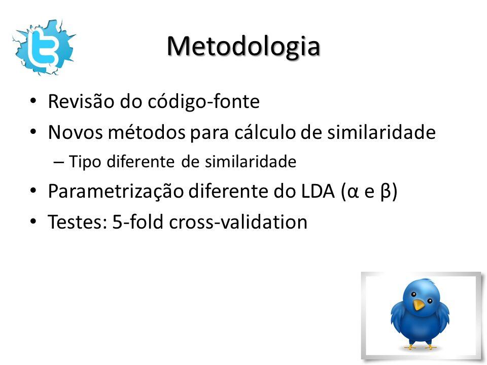 Metodologia Revisão do código-fonte