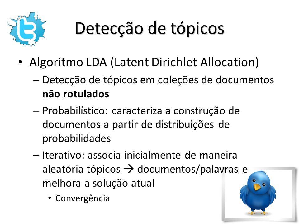 Detecção de tópicos Algoritmo LDA (Latent Dirichlet Allocation)