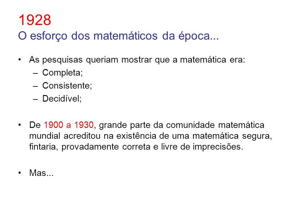 1928 O esforço dos matemáticos da época...