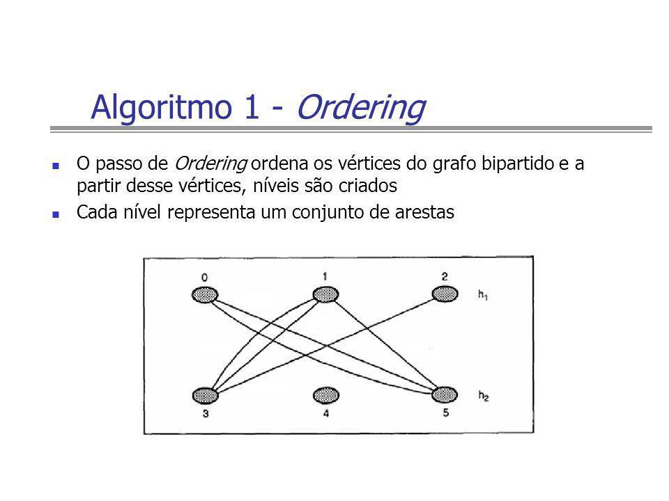 Algoritmo 1 - OrderingO passo de Ordering ordena os vértices do grafo bipartido e a partir desse vértices, níveis são criados.