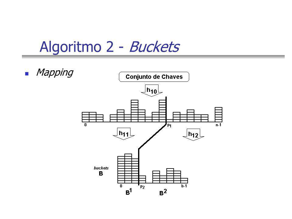 Algoritmo 2 - Buckets Mapping