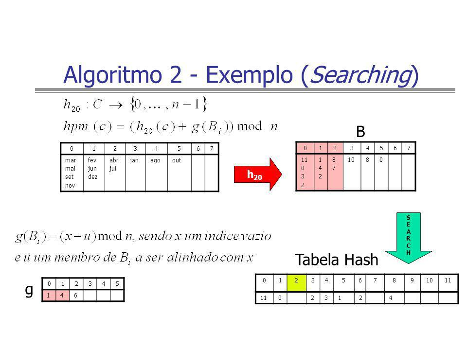 Algoritmo 2 - Exemplo (Searching)